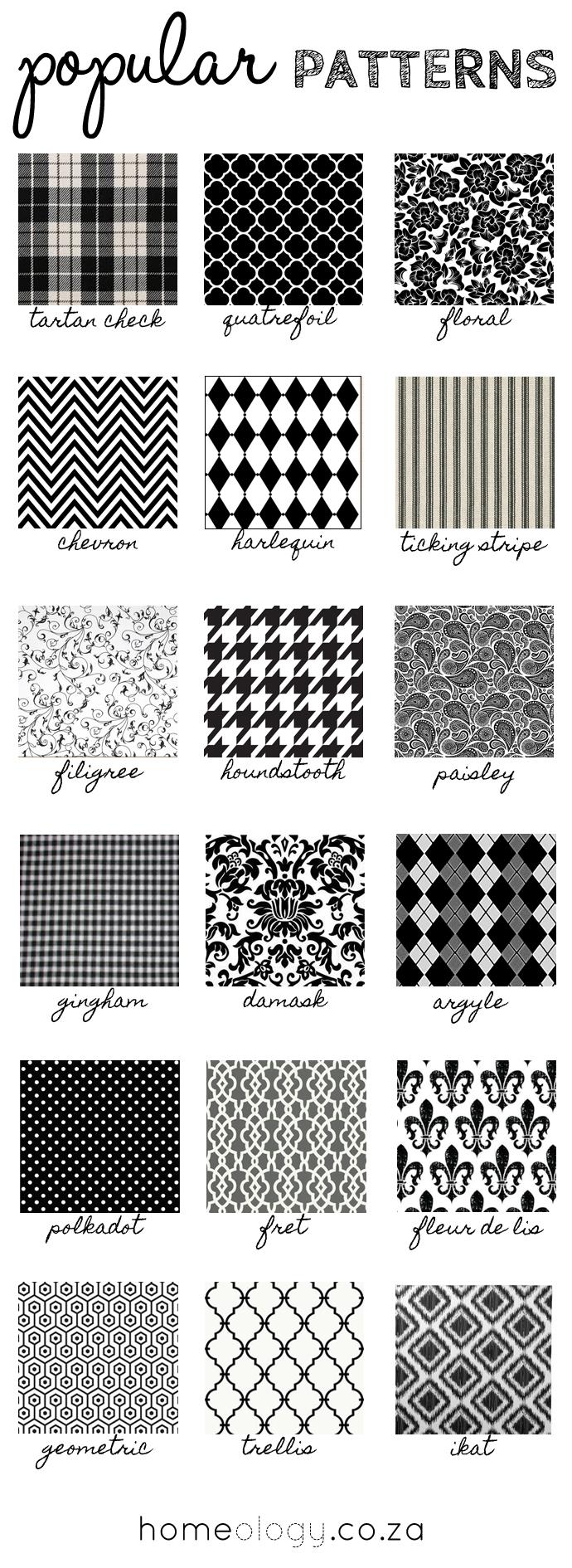 Popular Pattern